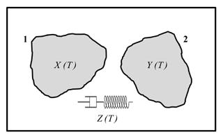 https://www.nonlin-processes-geophys.net/25/251/2018/npg-25-251-2018-f01