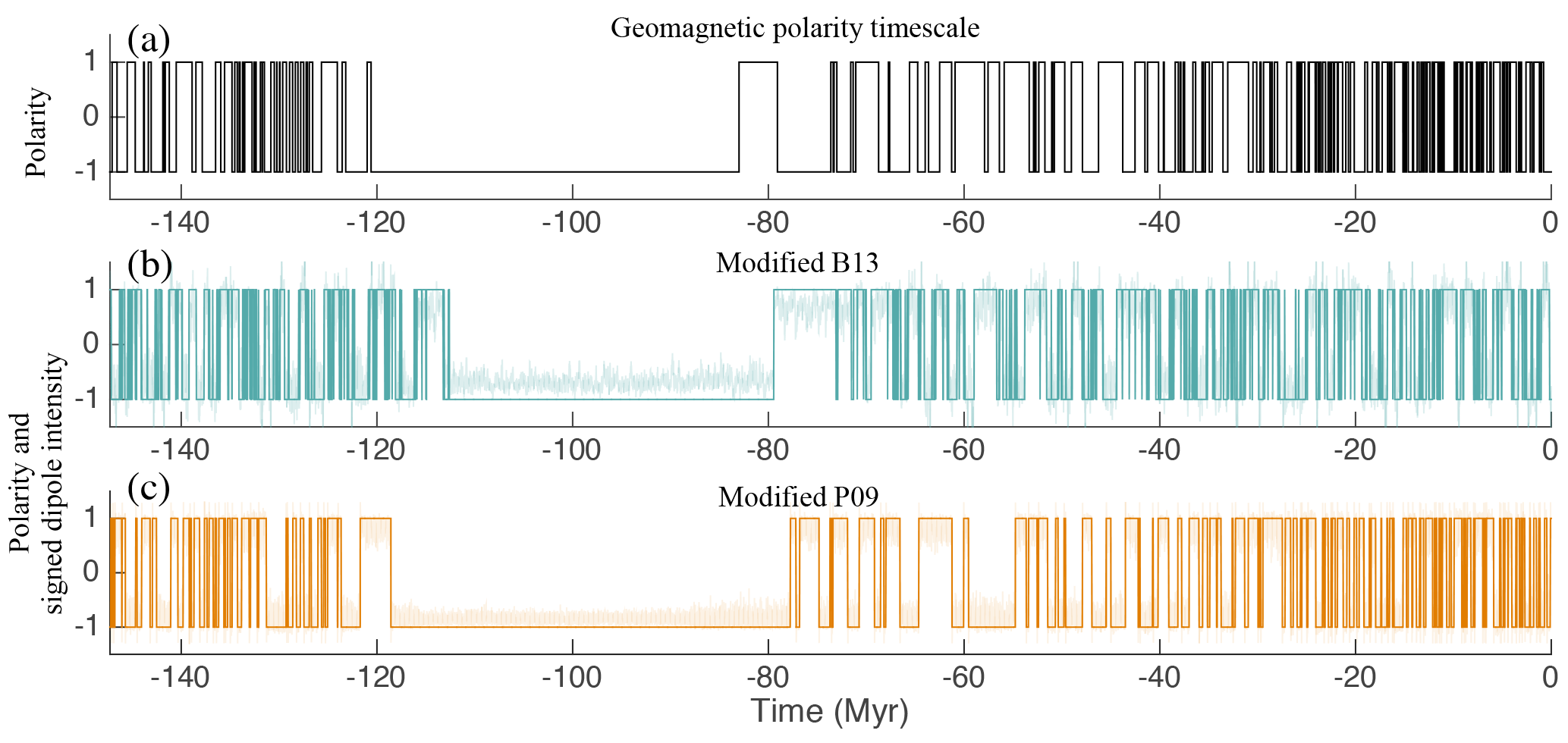 NPG - Feature-based data assimilation in geophysics