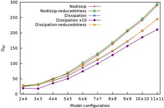 https://www.nonlin-processes-geophys.net/25/387/2018/npg-25-387-2018-f15