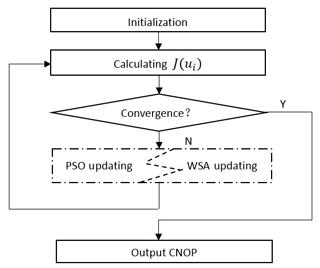 https://www.nonlin-processes-geophys.net/25/693/2018/npg-25-693-2018-f01