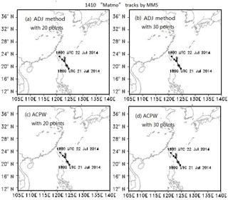 https://www.nonlin-processes-geophys.net/25/693/2018/npg-25-693-2018-f18