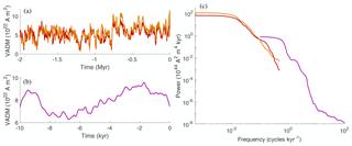 https://www.nonlin-processes-geophys.net/26/123/2019/npg-26-123-2019-f01