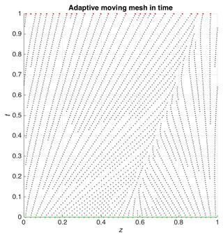 https://www.nonlin-processes-geophys.net/26/175/2019/npg-26-175-2019-f02