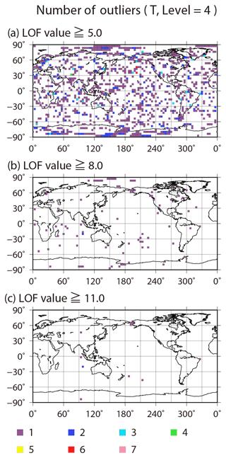 https://www.nonlin-processes-geophys.net/26/211/2019/npg-26-211-2019-f06