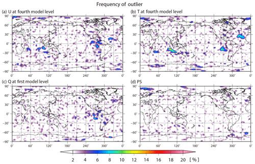 https://www.nonlin-processes-geophys.net/26/211/2019/npg-26-211-2019-f09