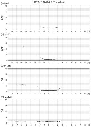 https://www.nonlin-processes-geophys.net/26/211/2019/npg-26-211-2019-f18