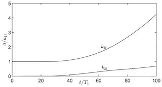 https://www.nonlin-processes-geophys.net/26/283/2019/npg-26-283-2019-f06