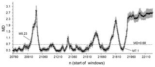 https://www.nonlin-processes-geophys.net/26/291/2019/npg-26-291-2019-f08