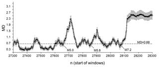 https://www.nonlin-processes-geophys.net/26/291/2019/npg-26-291-2019-f09