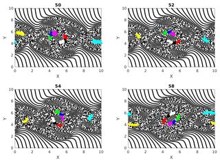 https://www.nonlin-processes-geophys.net/26/307/2019/npg-26-307-2019-f04