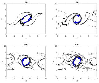https://www.nonlin-processes-geophys.net/26/307/2019/npg-26-307-2019-f07
