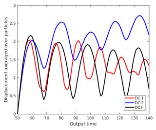 https://www.nonlin-processes-geophys.net/26/307/2019/npg-26-307-2019-f10