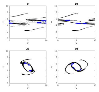 https://www.nonlin-processes-geophys.net/26/307/2019/npg-26-307-2019-f13