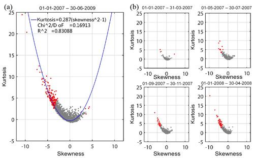 https://www.nonlin-processes-geophys.net/26/371/2019/npg-26-371-2019-f06