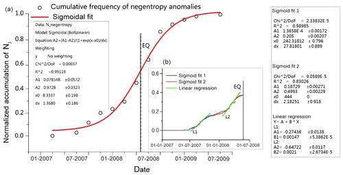 https://www.nonlin-processes-geophys.net/26/371/2019/npg-26-371-2019-f08
