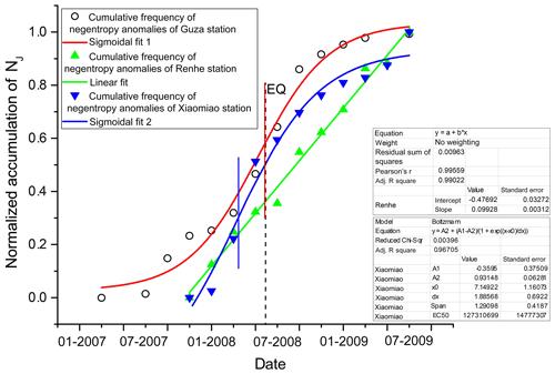 https://www.nonlin-processes-geophys.net/26/371/2019/npg-26-371-2019-f10