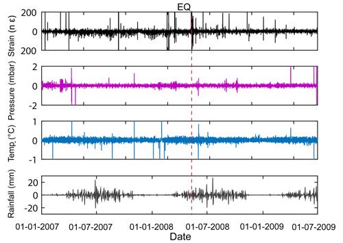 https://www.nonlin-processes-geophys.net/26/371/2019/npg-26-371-2019-f12