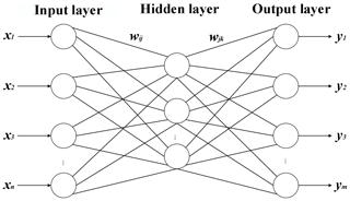 https://www.nonlin-processes-geophys.net/26/445/2019/npg-26-445-2019-f02