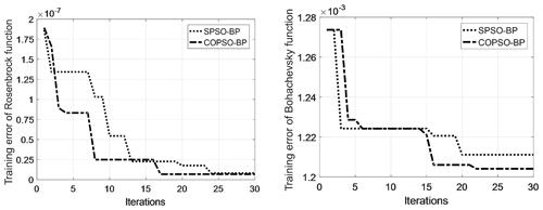 https://www.nonlin-processes-geophys.net/26/445/2019/npg-26-445-2019-f03