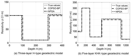 https://www.nonlin-processes-geophys.net/26/445/2019/npg-26-445-2019-f11