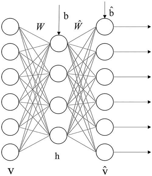 https://www.nonlin-processes-geophys.net/26/61/2019/npg-26-61-2019-f01