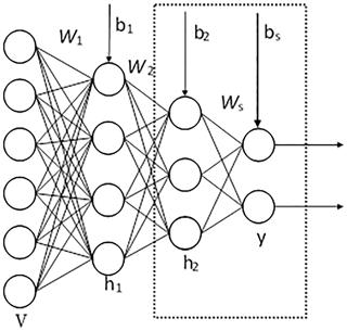 https://www.nonlin-processes-geophys.net/26/61/2019/npg-26-61-2019-f02