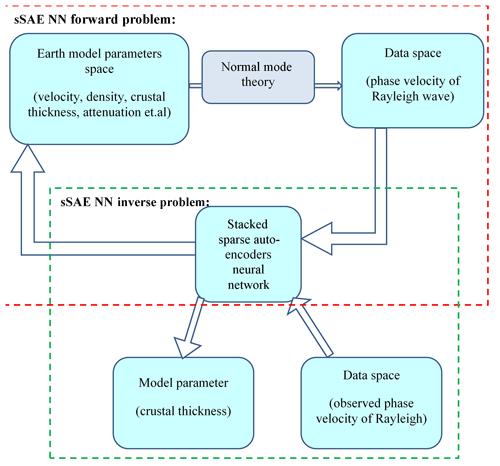 https://www.nonlin-processes-geophys.net/26/61/2019/npg-26-61-2019-f03