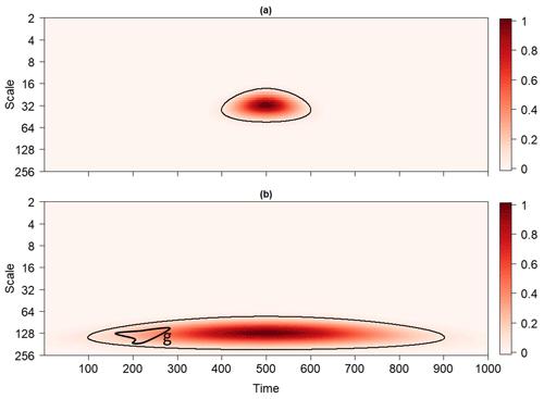 https://www.nonlin-processes-geophys.net/26/91/2019/npg-26-91-2019-f01