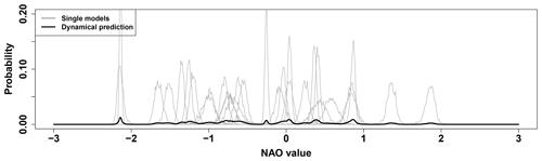 https://www.nonlin-processes-geophys.net/27/121/2020/npg-27-121-2020-f02