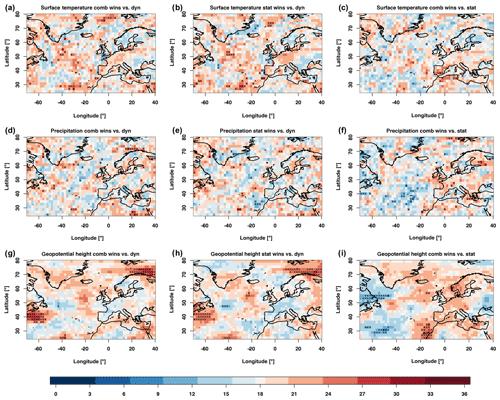 https://www.nonlin-processes-geophys.net/27/121/2020/npg-27-121-2020-f07