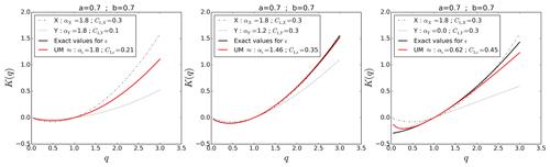 https://www.nonlin-processes-geophys.net/27/133/2020/npg-27-133-2020-f02