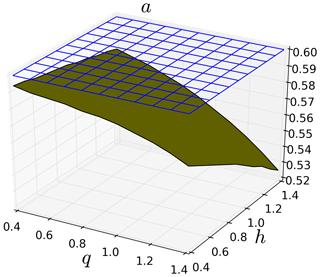 https://www.nonlin-processes-geophys.net/27/133/2020/npg-27-133-2020-f04