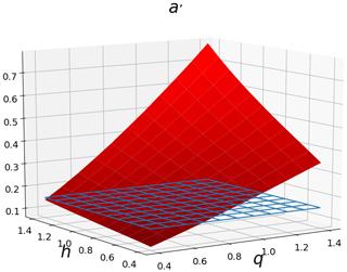https://www.nonlin-processes-geophys.net/27/133/2020/npg-27-133-2020-f05