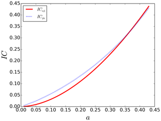 https://www.nonlin-processes-geophys.net/27/133/2020/npg-27-133-2020-f08