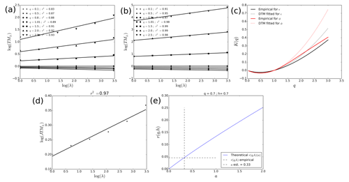 https://www.nonlin-processes-geophys.net/27/133/2020/npg-27-133-2020-f10