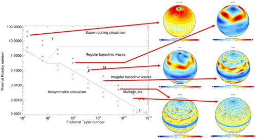 https://www.nonlin-processes-geophys.net/27/147/2020/npg-27-147-2020-f09