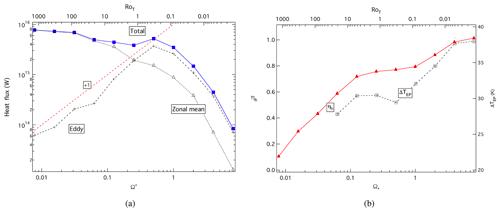 https://www.nonlin-processes-geophys.net/27/147/2020/npg-27-147-2020-f11