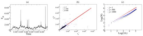 https://www.nonlin-processes-geophys.net/27/175/2020/npg-27-175-2020-f02