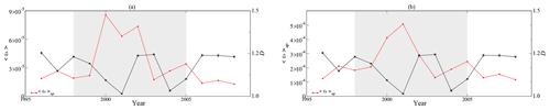 https://www.nonlin-processes-geophys.net/27/175/2020/npg-27-175-2020-f06