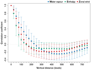 https://www.nonlin-processes-geophys.net/27/187/2020/npg-27-187-2020-f07