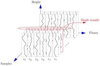 https://www.nonlin-processes-geophys.net/27/187/2020/npg-27-187-2020-f09