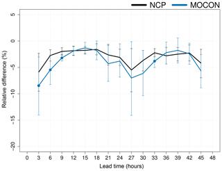 https://www.nonlin-processes-geophys.net/27/187/2020/npg-27-187-2020-f17