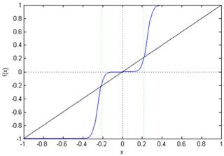 https://www.nonlin-processes-geophys.net/27/253/2020/npg-27-253-2020-f03