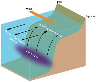 https://www.nonlin-processes-geophys.net/27/277/2020/npg-27-277-2020-f01