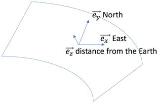 https://www.nonlin-processes-geophys.net/27/295/2020/npg-27-295-2020-f01