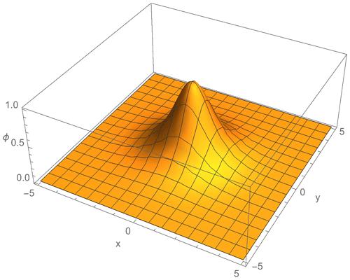 https://www.nonlin-processes-geophys.net/27/295/2020/npg-27-295-2020-f02