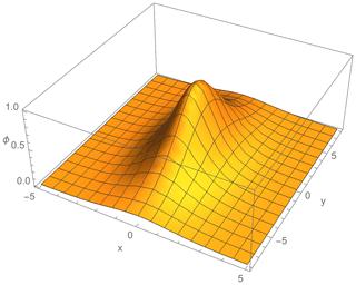 https://www.nonlin-processes-geophys.net/27/295/2020/npg-27-295-2020-f03