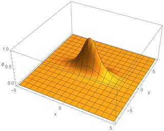 https://www.nonlin-processes-geophys.net/27/295/2020/npg-27-295-2020-f04