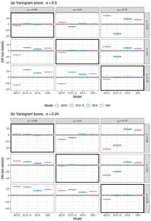 https://www.nonlin-processes-geophys.net/27/349/2020/npg-27-349-2020-f03