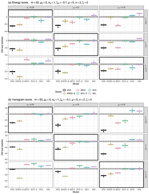 https://www.nonlin-processes-geophys.net/27/349/2020/npg-27-349-2020-f04
